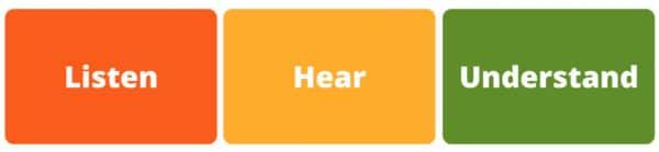 the listen hear understand logo