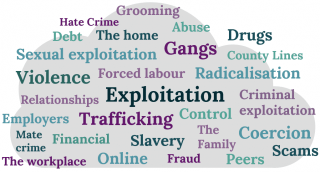 Lists the many forms that exploitation can take and involve - grooming; hate crime; abuse; debt; drugs; sexual exploitation; county lines; violence; forced labour; radicalisation; criminal exploitation; trafficking; control; coercion; mate crime; financial; slavery; coercion; fraud; and scams. It can also take place in the home; gangs; the workplace; online; and through friends and family.