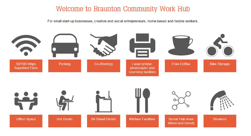 facilities available at braunton community work hub including superfast fibre, parking, co-workingm laser printer photocopier and scanning facilities, free coffee, bike storage, office space, hot desks, sit-stand desks, kitchen facilities, social hub area, showers